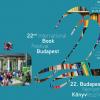 Daniel Bănulescu, Andrei Dósa, Mariana Gorczyca, Ioana Pârvulescu, Dan Lungu, Lucian Dan Teodorovici, Matei Vişniec, la Festivalul Internațional al Cărții de la Budapesta
