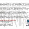 """Vernisaj pe malul Dunării, în cadrul Taberei Internaționale de Creație Mraconia-Dubova """"Ioan Mercea"""", ediția 33"""