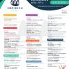 Festivalul Internațional MERIDIAN 2018, ediția a XIV-a – CONFLUENȚE