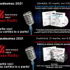 Editura Casa Radio celebrează poezia la Târgul de carte Gaudeamus Radio România